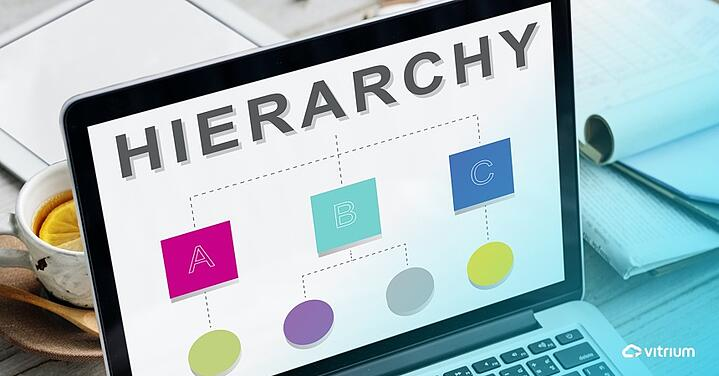 How to Distribute Your Digital Content Through the Hierarchy of the School System
