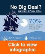 No Big Deal? Copyright & Piracy Online