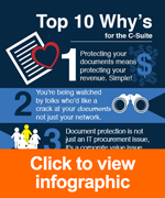 Top 10 Why's for the C-Suite