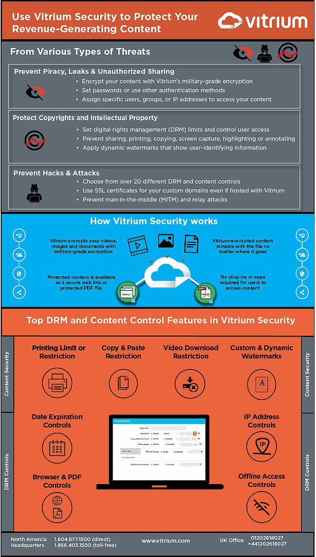 https://cdn2.hubspot.net/hubfs/2558334/infographics/Use-Vitrium-Security-to-Protect-Your-Revenue-Generating-Content.pdf